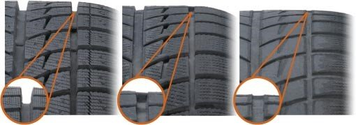 THE PENNY TEST HOW TO TELL IF YOU NEED NEW TIRES